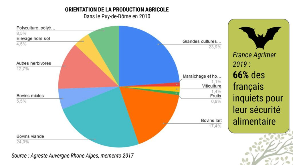 Alimentation 2 - Production_Page_4
