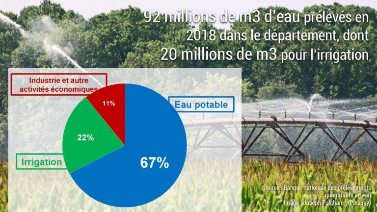 Eau 3 - Eau et agriculture PRESENTATION_Page_3