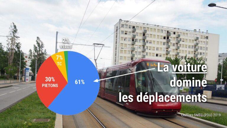 Stats Mobilité 1 - Particuliers en ville_Page_2
