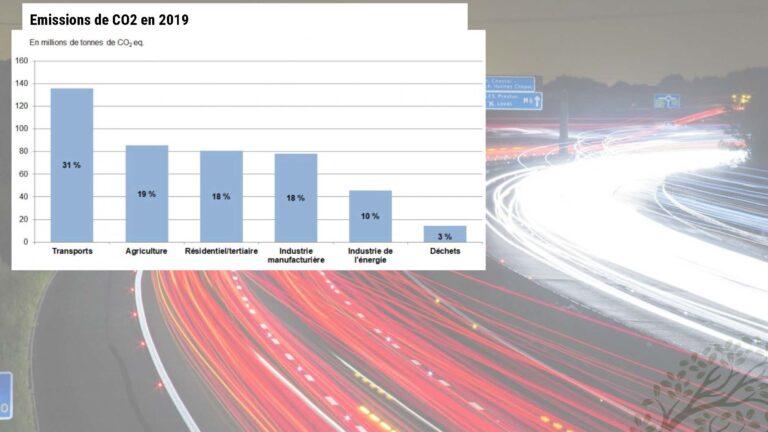 Stats Mobilité 1 - Particuliers en ville_Page_5