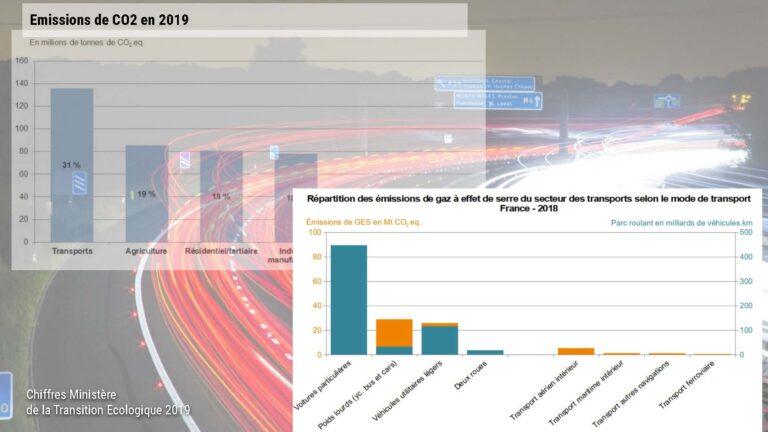 Stats Mobilité 1 - Particuliers en ville_Page_6