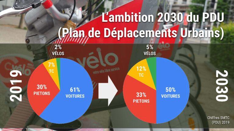 Stats Mobilité 1 - Particuliers en ville_Page_8